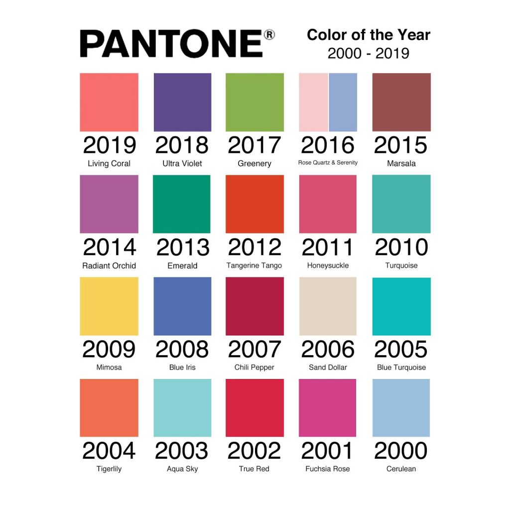 Pantone Color of the Year 2000 - 2019